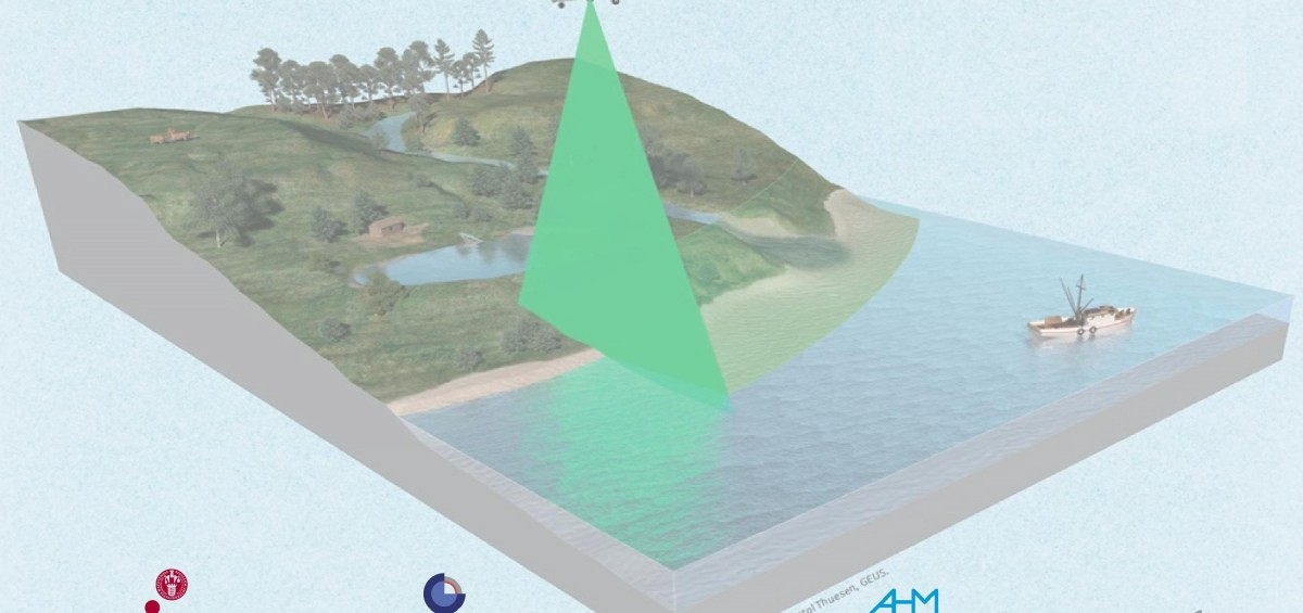 Mapping morphology and vegetation in shallow water using topobathymetric lidar